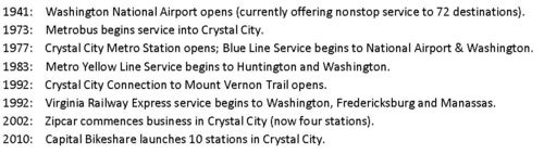 Crystal city timeline