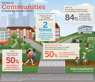 ALR_Infographic_Communities_June2012